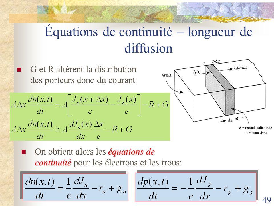 49 Équations de continuité – longueur de diffusion G et R altèrent la distribution des porteurs donc du courant équations de continuité On obtient alo