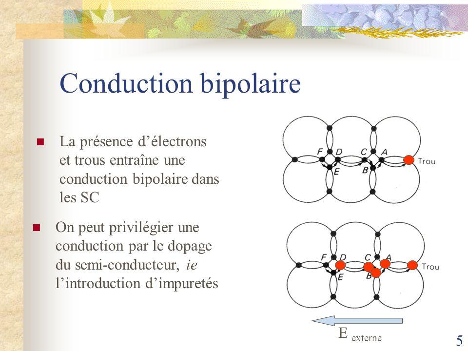 5 Conduction bipolaire La présence délectrons et trous entraîne une conduction bipolaire dans les SC On peut privilégier une conduction par le dopage