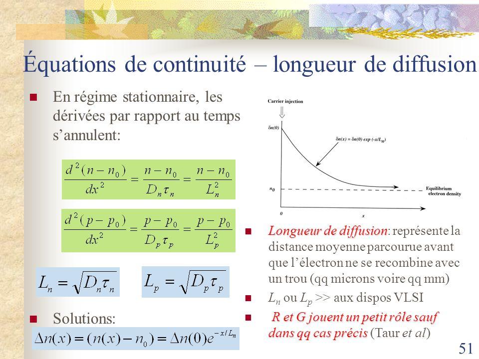 51 Équations de continuité – longueur de diffusion En régime stationnaire, les dérivées par rapport au temps sannulent: Solutions: Longueur de diffusi