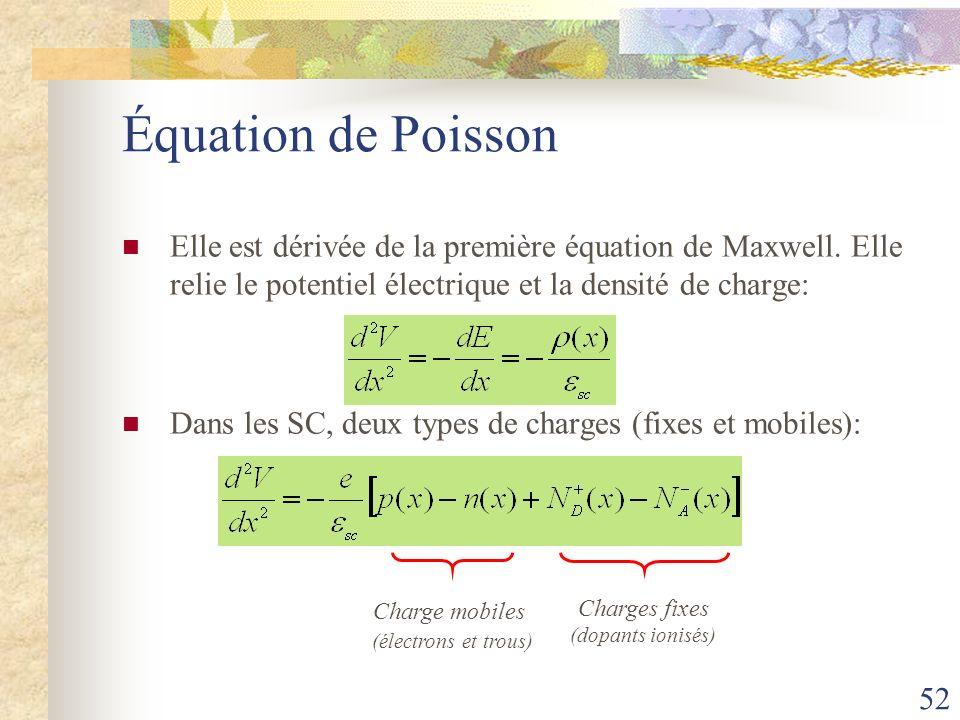 52 Équation de Poisson Elle est dérivée de la première équation de Maxwell. Elle relie le potentiel électrique et la densité de charge: Dans les SC, d