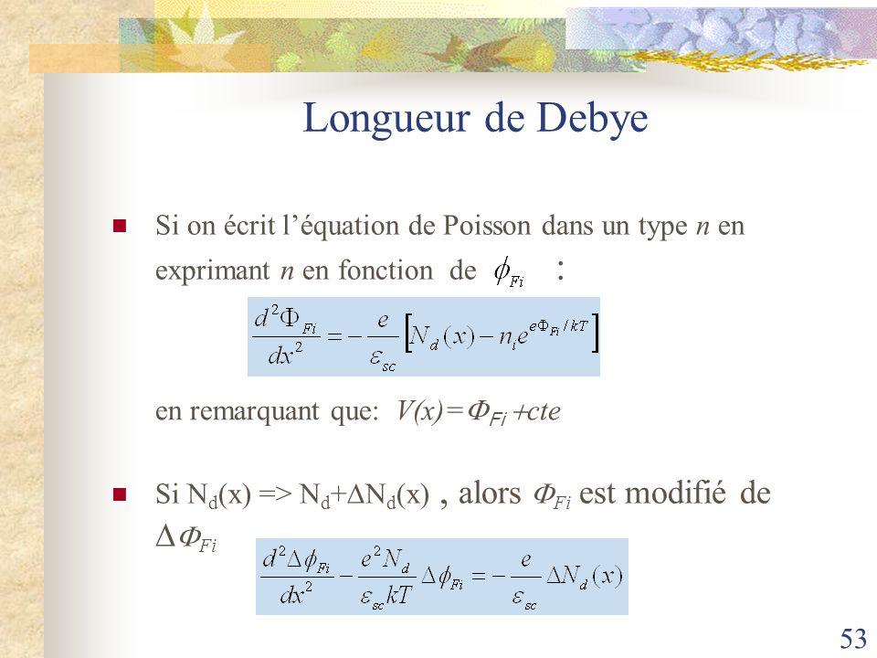 53 Longueur de Debye Si on écrit léquation de Poisson dans un type n en exprimant n en fonction de : Si N d (x) => N d + N d (x), alors Fi est modifié