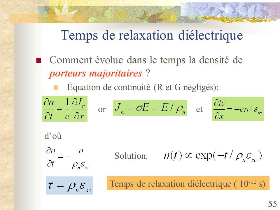 55 Temps de relaxation diélectrique porteurs majoritaires Comment évolue dans le temps la densité de porteurs majoritaires ? Équation de continuité (R