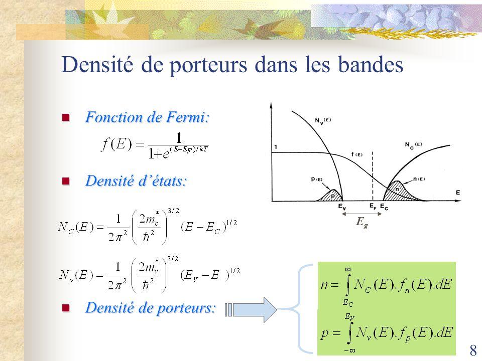 8 Densité de porteurs dans les bandes Fonction de Fermi: Fonction de Fermi: Densité détats: Densité détats: Densité de porteurs: Densité de porteurs: