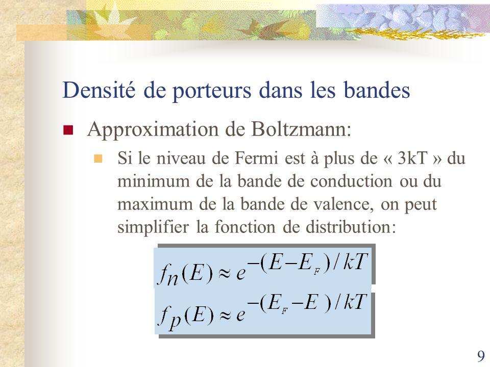 9 Densité de porteurs dans les bandes Approximation de Boltzmann: Si le niveau de Fermi est à plus de « 3kT » du minimum de la bande de conduction ou