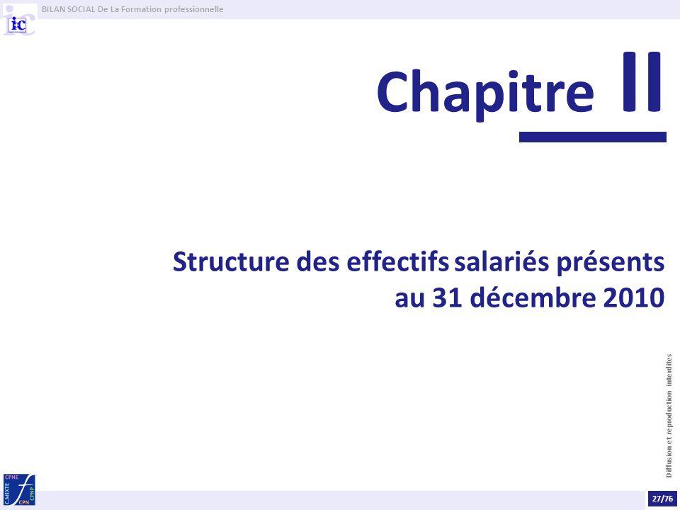 BILAN SOCIAL De La Formation professionnelle Diffusion et reproduction interdites Structure des effectifs salariés présents au 31 décembre 2010 Chapitre II 27/76