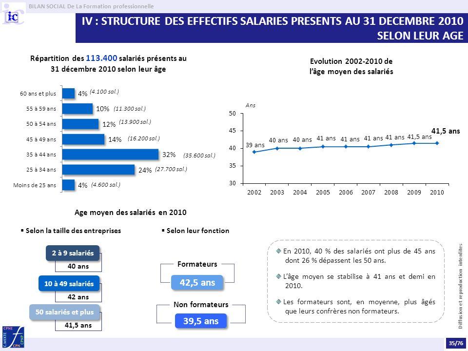 BILAN SOCIAL De La Formation professionnelle Diffusion et reproduction interdites IV : STRUCTURE DES EFFECTIFS SALARIES PRESENTS AU 31 DECEMBRE 2010 SELON LEUR AGE Répartition des 113.400 salariés présents au 31 décembre 2010 selon leur âge Evolution 2002-2010 de lâge moyen des salariés Age moyen des salariés en 2010 En 2010, 40 % des salariés ont plus de 45 ans dont 26 % dépassent les 50 ans.