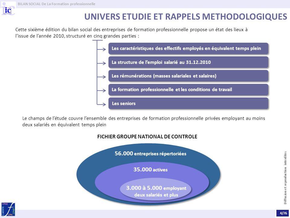 BILAN SOCIAL De La Formation professionnelle Diffusion et reproduction interdites UNIVERS ETUDIE ET RAPPELS METHODOLOGIQUES 1.