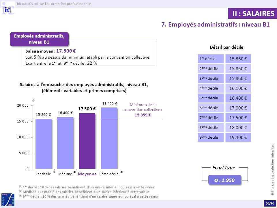 BILAN SOCIAL De La Formation professionnelle Diffusion et reproduction interdites II : SALAIRES 7. Employés administratifs : niveau B1 Salaire moyen :
