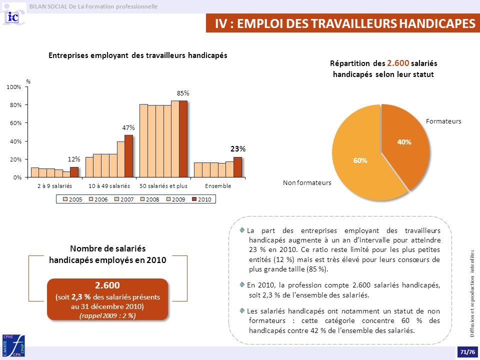 BILAN SOCIAL De La Formation professionnelle Diffusion et reproduction interdites IV : EMPLOI DES TRAVAILLEURS HANDICAPES Entreprises employant des tr