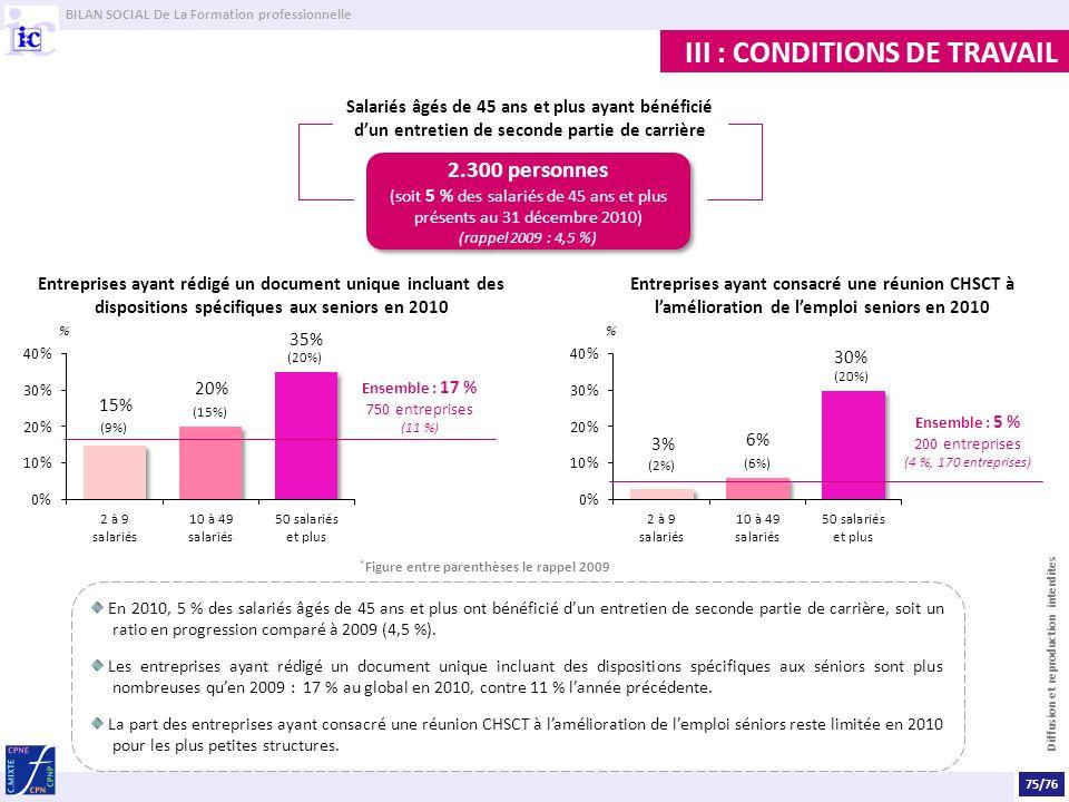 BILAN SOCIAL De La Formation professionnelle Diffusion et reproduction interdites III : CONDITIONS DE TRAVAIL En 2010, 5 % des salariés âgés de 45 ans et plus ont bénéficié dun entretien de seconde partie de carrière, soit un ratio en progression comparé à 2009 (4,5 %).