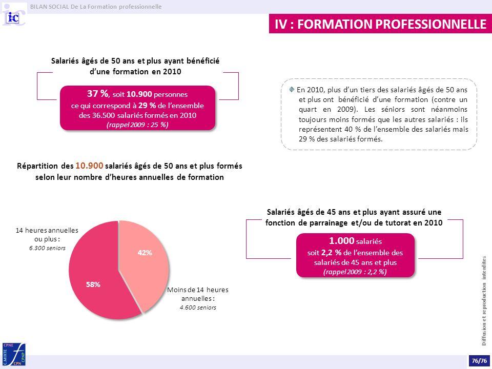 BILAN SOCIAL De La Formation professionnelle Diffusion et reproduction interdites IV : FORMATION PROFESSIONNELLE En 2010, plus dun tiers des salariés âgés de 50 ans et plus ont bénéficié dune formation (contre un quart en 2009).