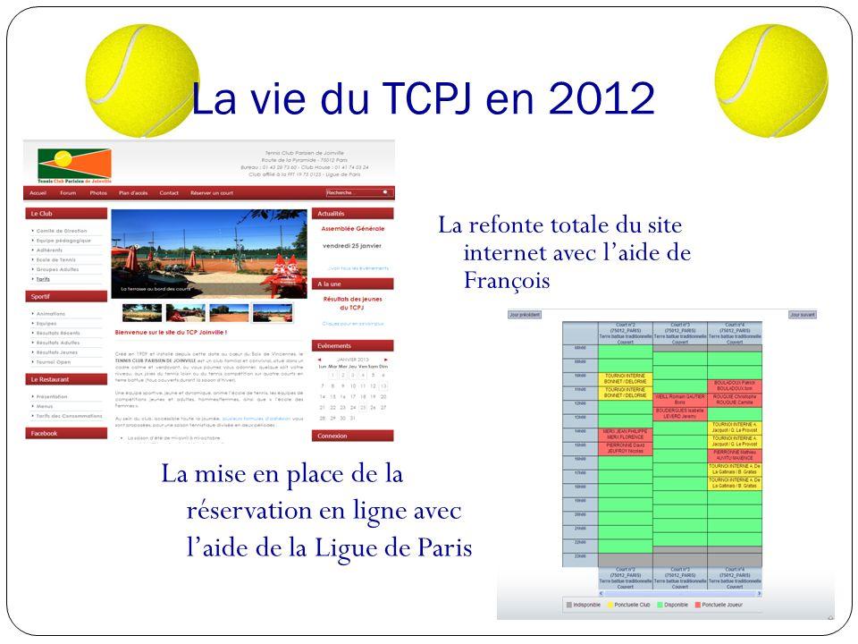 La vie du TCPJ en 2012 La refonte totale du site internet avec laide de François La mise en place de la réservation en ligne avec laide de la Ligue de Paris