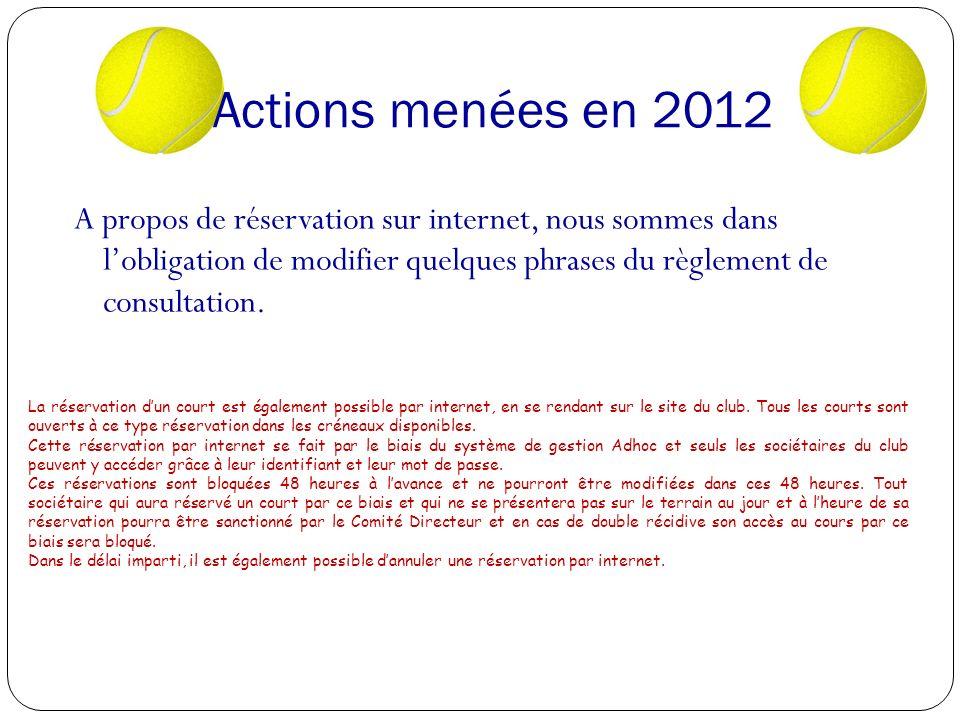 Actions menées en 2012 A propos de réservation sur internet, nous sommes dans lobligation de modifier quelques phrases du règlement de consultation.