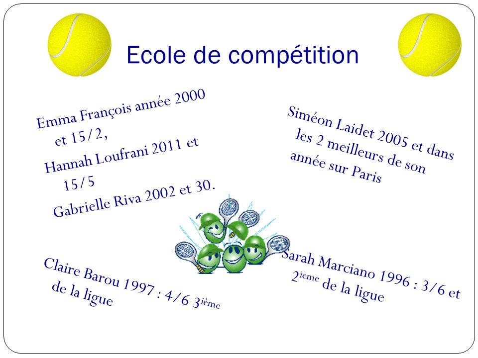 Ecole de compétition Emma François année 2000 et 15/2, Hannah Loufrani 2011 et 15/5 Gabrielle Riva 2002 et 30.