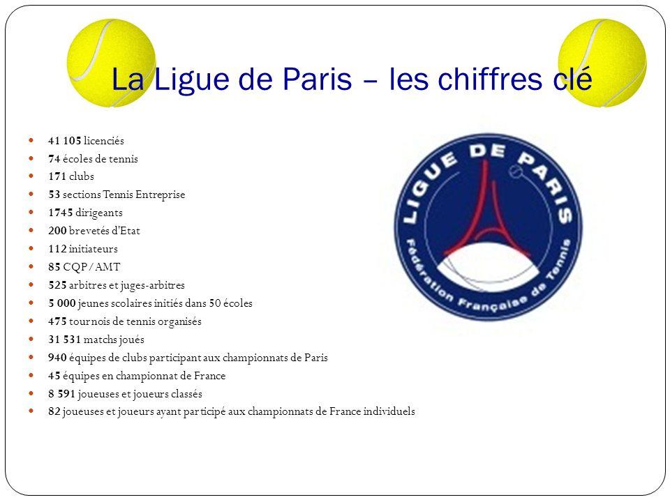 La Ligue de Paris – sa Newsletter