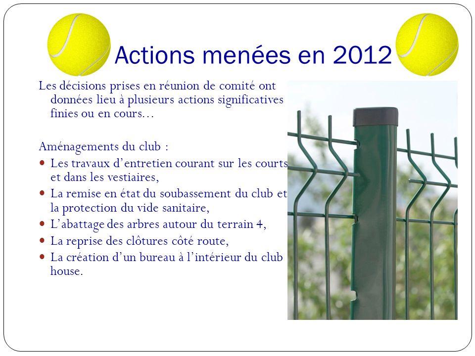Actions menées en 2012 Les décisions prises en réunion de comité ont données lieu à plusieurs actions significatives finies ou en cours...