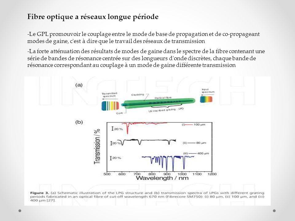 Fibre optique a réseaux longue période -Le GPL promouvoir le couplage entre le mode de base de propagation et de co-propageant modes de gaine, c'est à
