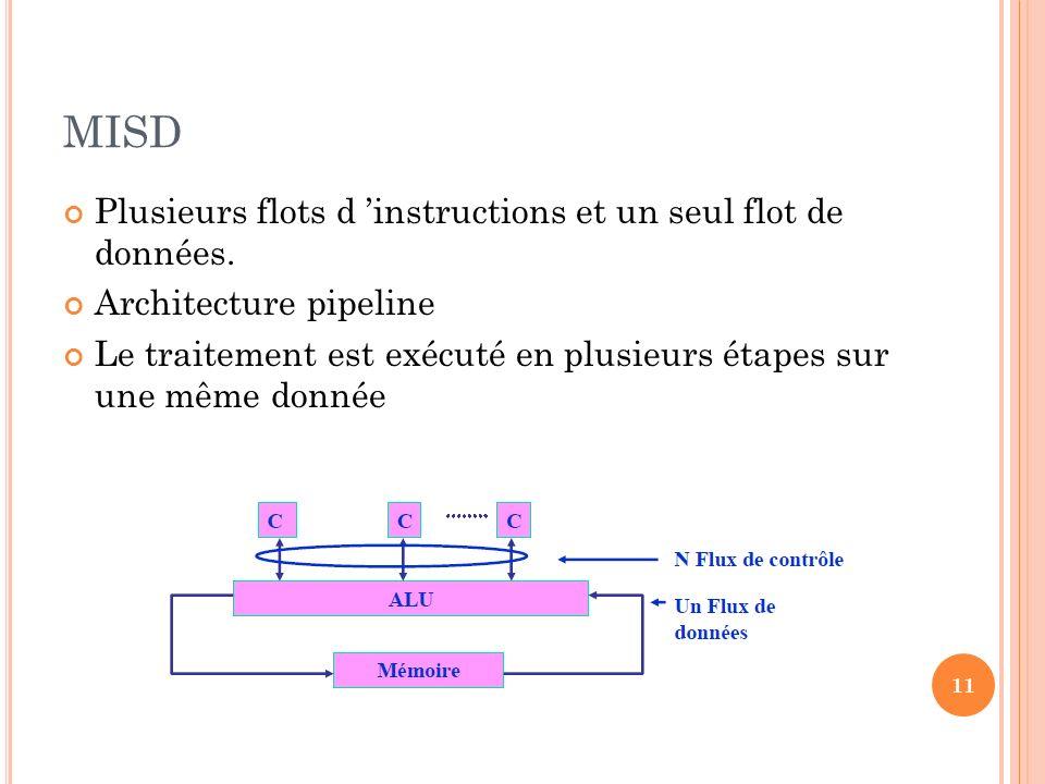 MISD Plusieurs flots d instructions et un seul flot de données. Architecture pipeline Le traitement est exécuté en plusieurs étapes sur une même donné