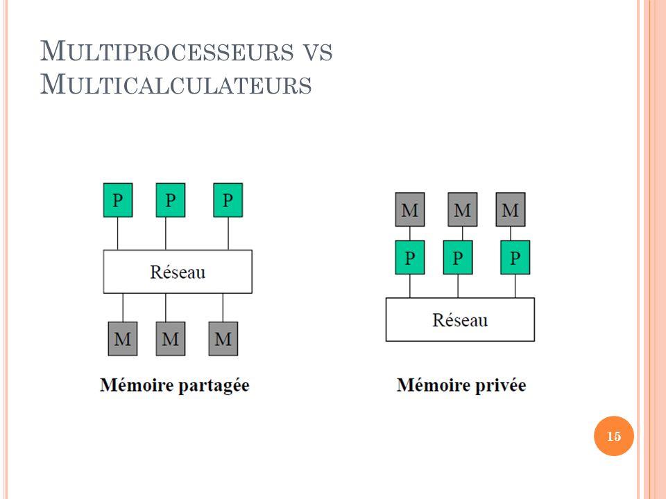 M ULTIPROCESSEURS VS M ULTICALCULATEURS 15