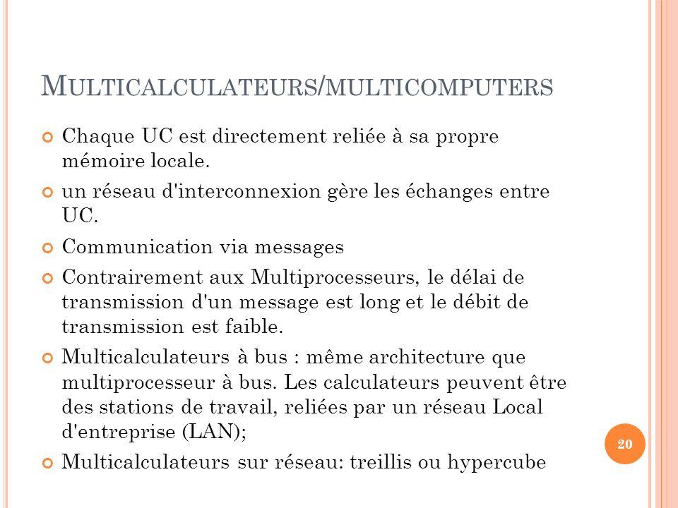 M ULTICALCULATEURS / MULTICOMPUTERS Chaque UC est directement reliée à sa propre mémoire locale. un réseau d'interconnexion gère les échanges entre UC