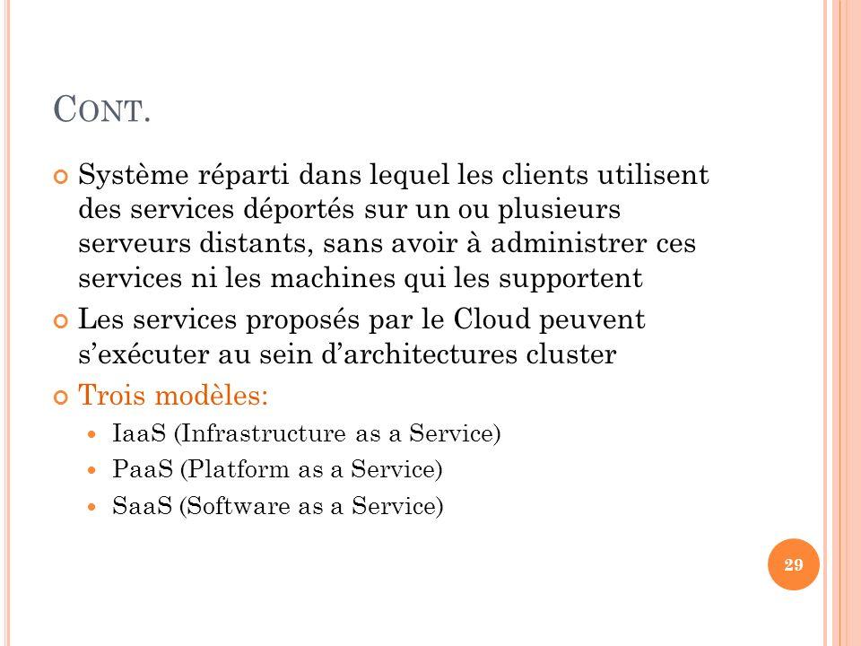 C ONT. Système réparti dans lequel les clients utilisent des services déportés sur un ou plusieurs serveurs distants, sans avoir à administrer ces ser