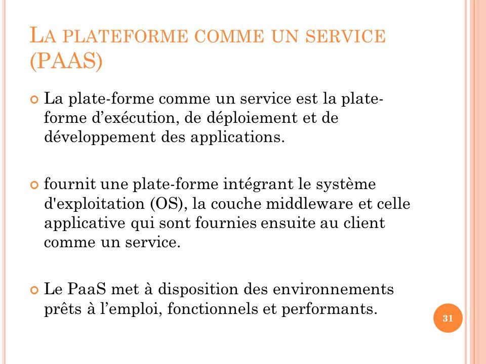 L A PLATEFORME COMME UN SERVICE (PAAS) La plate-forme comme un service est la plate- forme dexécution, de déploiement et de développement des applicat