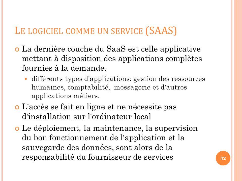 L E LOGICIEL COMME UN SERVICE (SAAS) La dernière couche du SaaS est celle applicative mettant à disposition des applications complètes fournies à la d