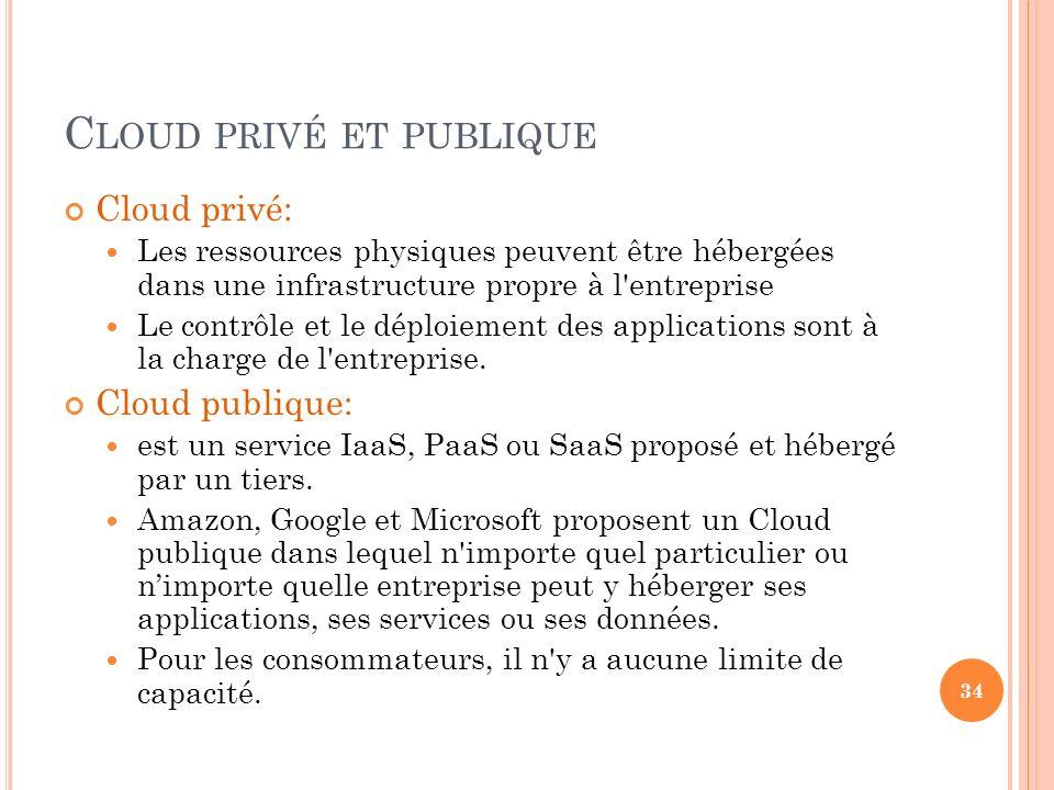 C LOUD PRIVÉ ET PUBLIQUE Cloud privé: Les ressources physiques peuvent être hébergées dans une infrastructure propre à l'entreprise Le contrôle et le