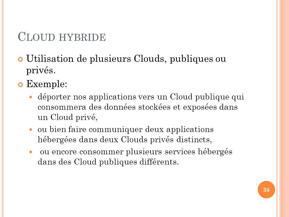 C LOUD HYBRIDE Utilisation de plusieurs Clouds, publiques ou privés. Exemple: déporter nos applications vers un Cloud publique qui consommera des donn