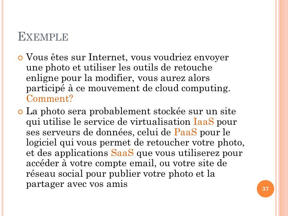 E XEMPLE Vous êtes sur Internet, vous voudriez envoyer une photo et utiliser les outils de retouche enligne pour la modifier, vous aurez alors partici