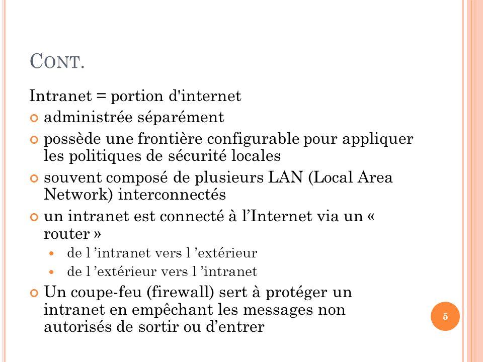 C ONT. Intranet = portion d'internet administrée séparément possède une frontière configurable pour appliquer les politiques de sécurité locales souve