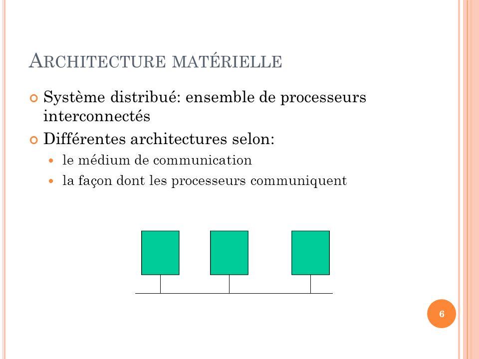 A RCHITECTURE MATÉRIELLE Système distribué: ensemble de processeurs interconnectés Différentes architectures selon: le médium de communication la faço