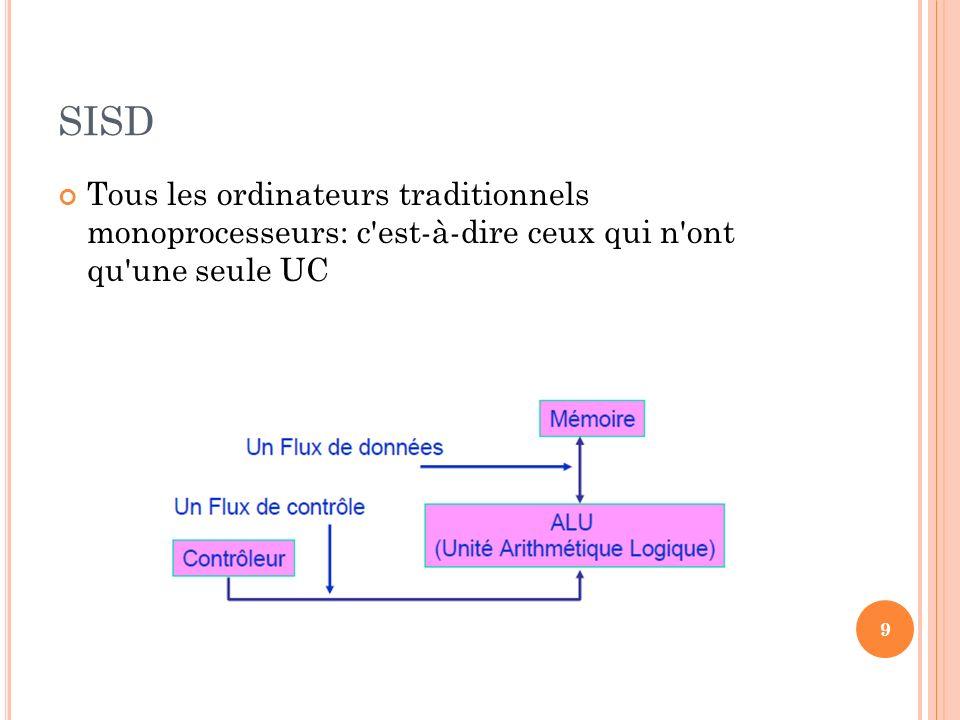 M ULTICALCULATEURS / MULTICOMPUTERS Chaque UC est directement reliée à sa propre mémoire locale.