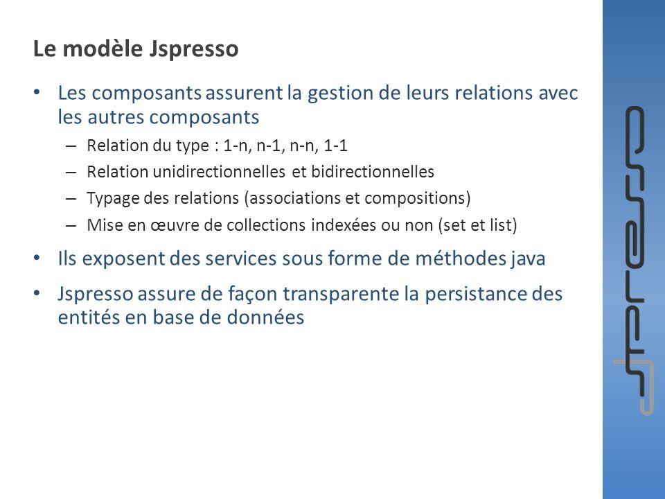 Le modèle Jspresso Les composants assurent la gestion de leurs relations avec les autres composants – Relation du type : 1-n, n-1, n-n, 1-1 – Relation