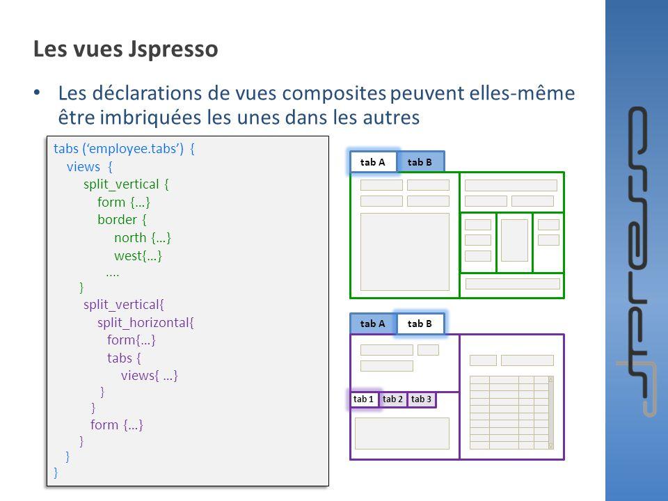 Les vues Jspresso Les déclarations de vues composites peuvent elles-même être imbriquées les unes dans les autres tabs (employee.tabs) { views { split