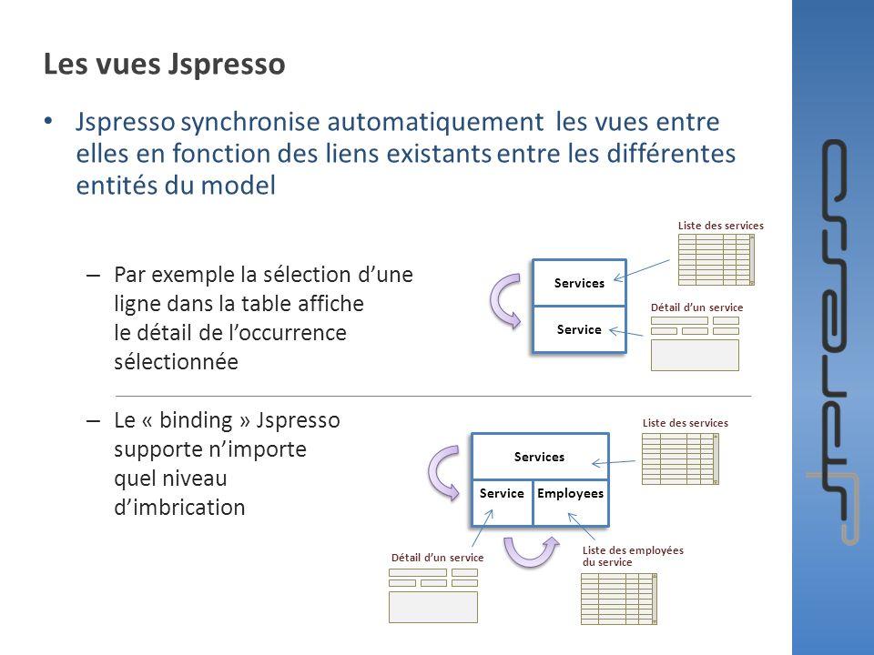 Les vues Jspresso Jspresso synchronise automatiquement les vues entre elles en fonction des liens existants entre les différentes entités du model – P
