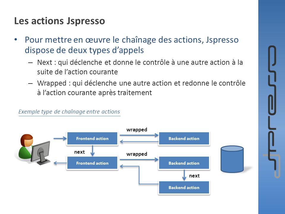 Les actions Jspresso Pour mettre en œuvre le chaînage des actions, Jspresso dispose de deux types dappels – Next : qui déclenche et donne le contrôle