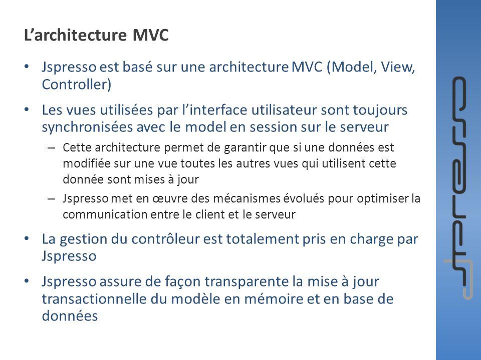 Larchitecture MVC Jspresso est basé sur une architecture MVC (Model, View, Controller) Les vues utilisées par linterface utilisateur sont toujours syn