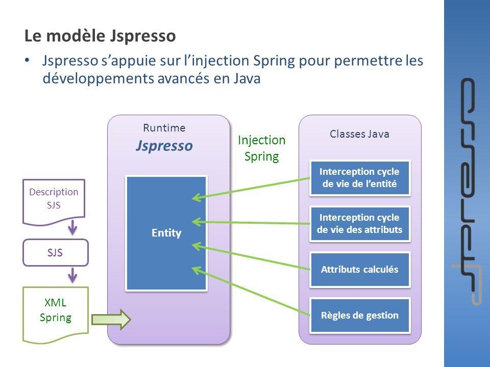 Le modèle Jspresso Jspresso sappuie sur linjection Spring pour permettre les développements avancés en Java Entity Interception cycle de vie de lentit