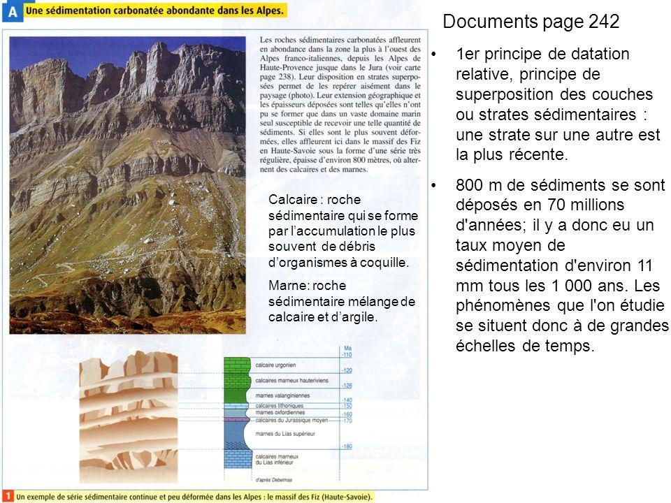 Documents page 242 1er principe de datation relative, principe de superposition des couches ou strates sédimentaires : une strate sur une autre est la plus récente.