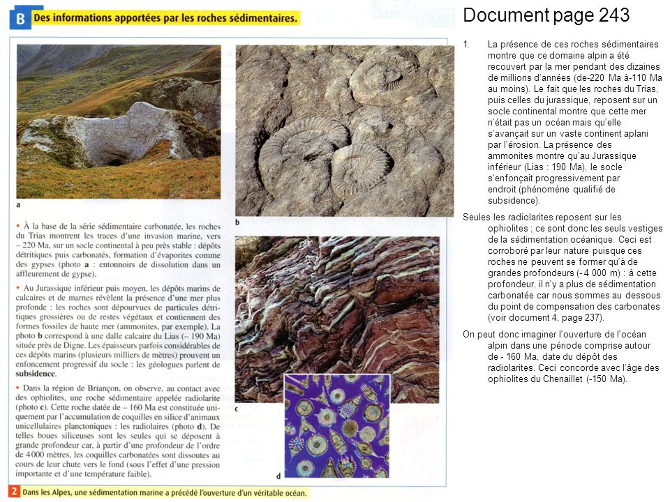Document page 243 1.La présence de ces roches sédimentaires montre que ce domaine alpin a été recouvert par la mer pendant des dizaines de millions d années (de-220 Ma à-110 Ma au moins).