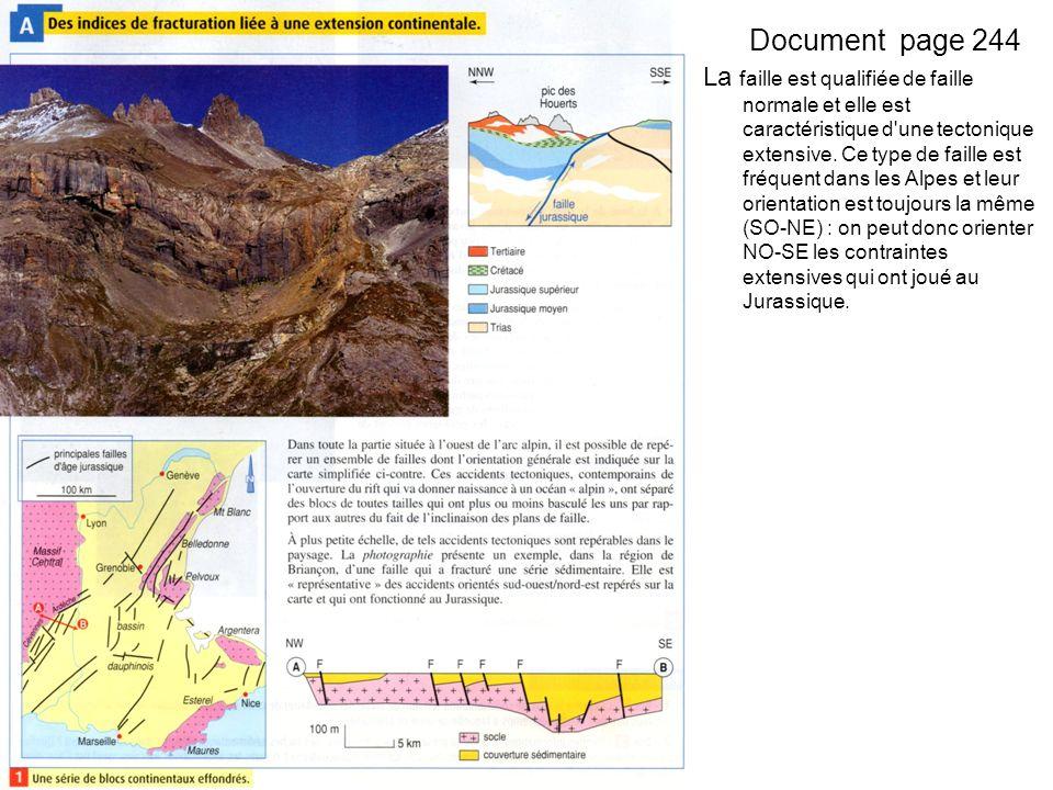 Document page 244 La faille est qualifiée de faille normale et elle est caractéristique d une tectonique extensive.
