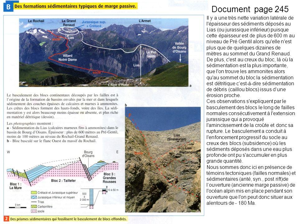 Document page 245 Il y a une très nette variation latérale de l épaisseur des sédiments déposés au Lias (ou jurassique inférieur) puisque cette épaisseur est de plus de 600 m au niveau de Pré Gentil alors qu elle n est plus que de quelques dizaines de mètres au sommet du Grand Renaud.
