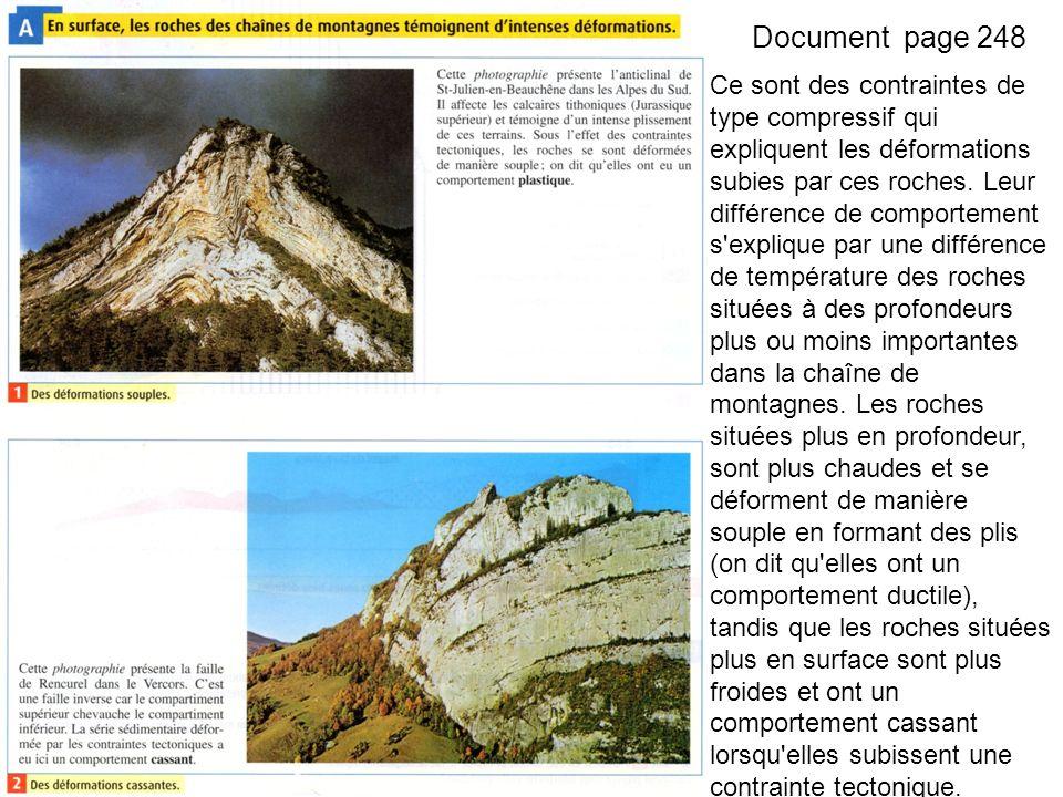 Document page 248 Ce sont des contraintes de type compressif qui expliquent les déformations subies par ces roches.