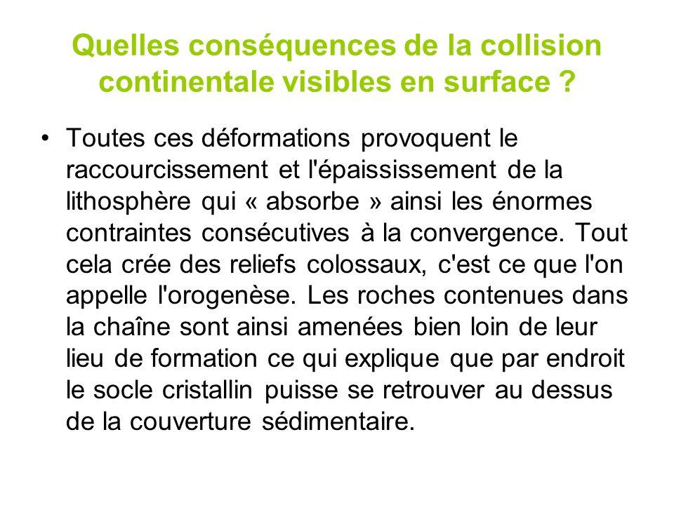 Quelles conséquences de la collision continentale visibles en surface .