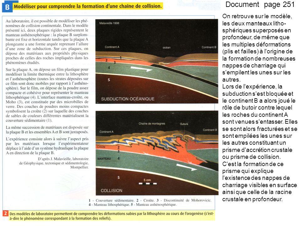 Document page 251 On retrouve sur le modèle, les deux manteaux litho- sphériques superposés en profondeur, de même que les multiples déformations (plis et failles) à l origine de la formation de nombreuses nappes de charriage qui s empilent les unes sur les autres.
