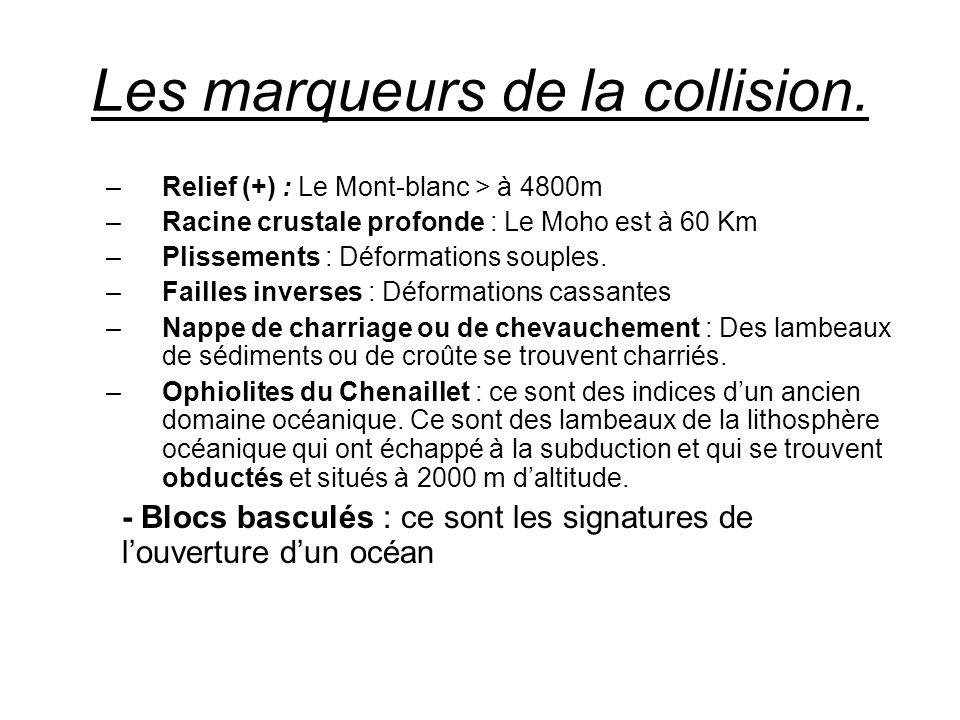 Les marqueurs de la collision.
