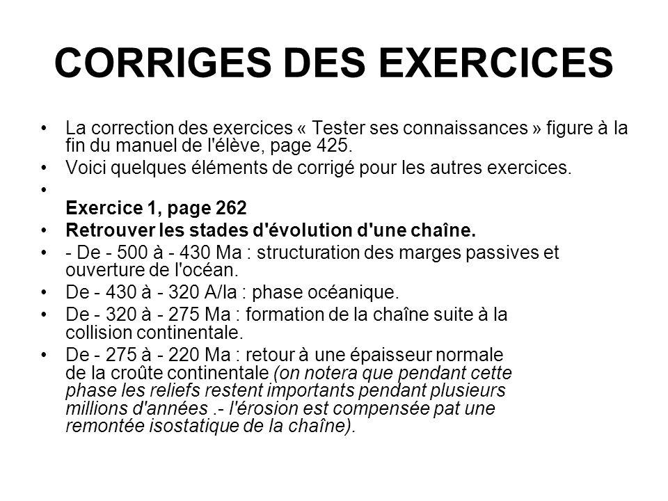 CORRIGES DES EXERCICES La correction des exercices « Tester ses connaissances » figure à la fin du manuel de l élève, page 425.
