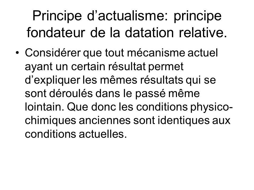 Principe dactualisme: principe fondateur de la datation relative.