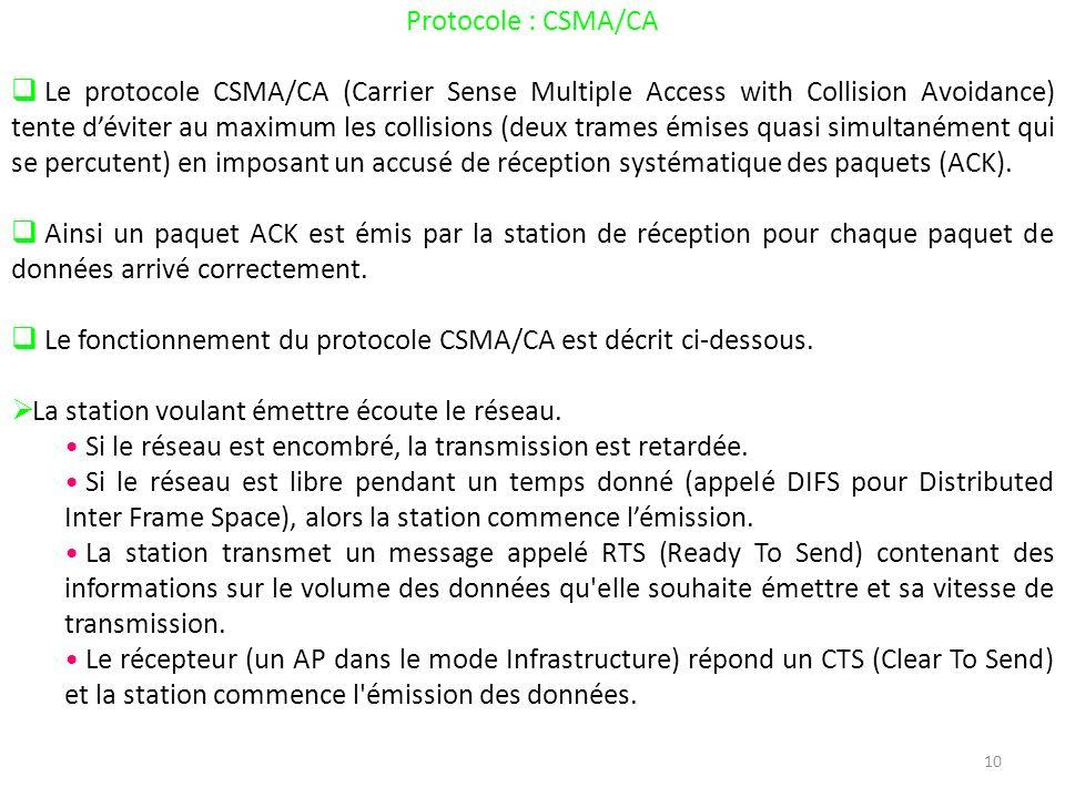 10 Protocole : CSMA/CA Le protocole CSMA/CA (Carrier Sense Multiple Access with Collision Avoidance) tente déviter au maximum les collisions (deux trames émises quasi simultanément qui se percutent) en imposant un accusé de réception systématique des paquets (ACK).